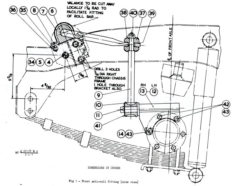 Speedometer Sensor 1995 Ford F800