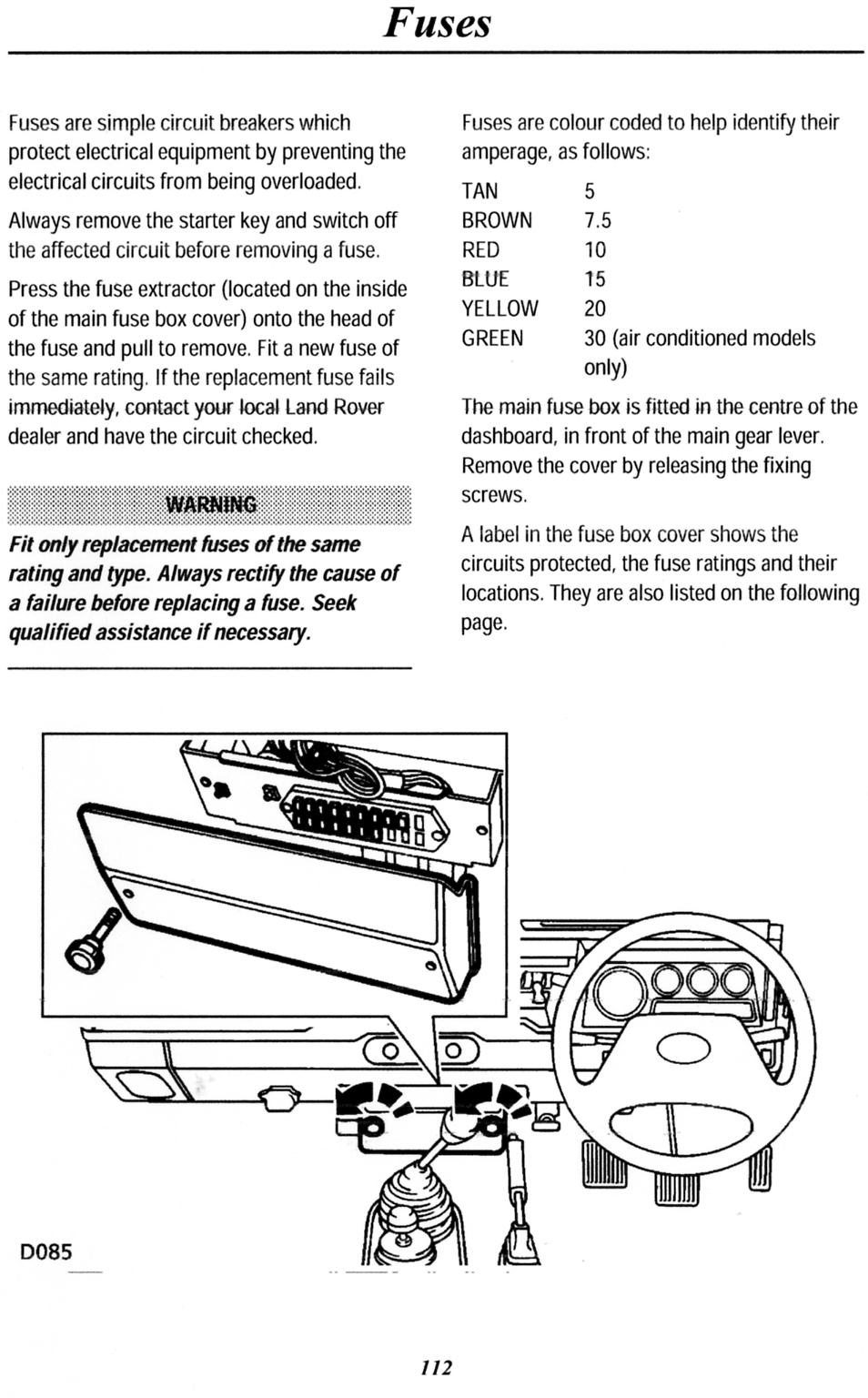 1995 L Rover Discovery Fuse Guide