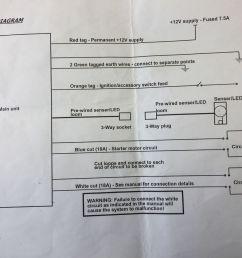 diagram 2005 sterling truck wiring adding toad immobiliser to defender td5 defender forum lr4x4 [ 1160 x 870 Pixel ]
