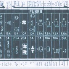 Peterbilt Fuse Panel Diagram Xlr Wiring Balanced Land Rover Defender 200tdi Box 90 Upgrade Library 110