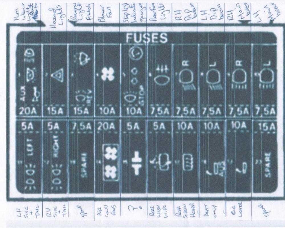medium resolution of land rover 90 fuse box upgrade