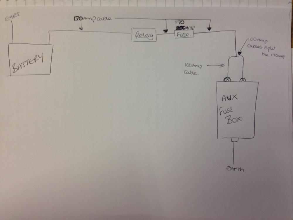 medium resolution of wiring aux fusebox defender forum lr4x4 the land rover forumaux fuse box post 12834 0 56480700
