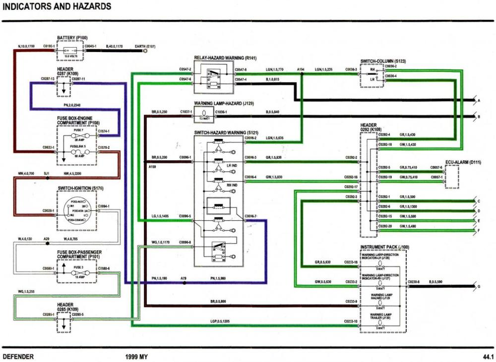 medium resolution of land rover defender tdci wiring diagram wiring diagrams valueland rover 90 indicator wiring diagram wiring diagram
