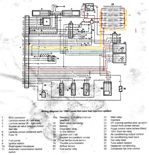 small resolution of 3 9 wiring loom range rover forum lr4x4 the land rover forum wiring help range rover forum lr4x4 the land rover forum