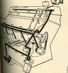 jeep 225 v6 oiling diagram jpg [ 908 x 1191 Pixel ]