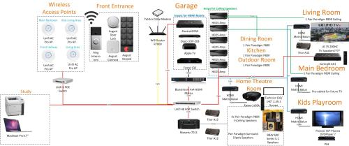 small resolution of control 4 wiring diagram wiring diagram expert wiring diagram for control 4 dimmer control 4 wiring