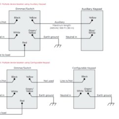 Control 4 Lighting Wiring Diagram 1998 Jeep Wrangler Stereo For Dimmer Description General Control4 Discussion Led