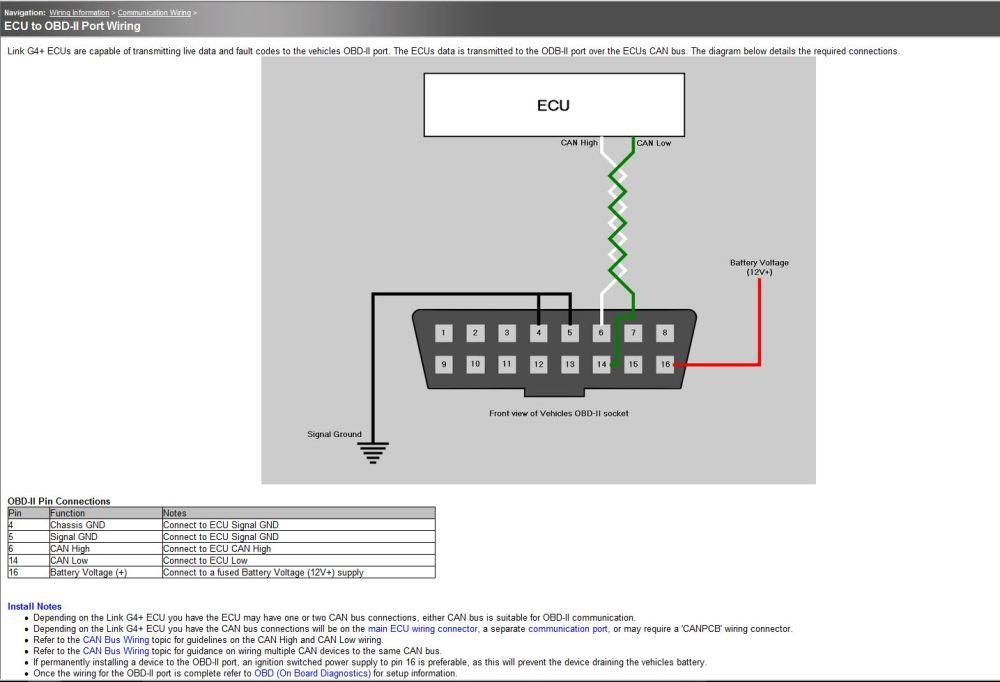 medium resolution of obdwire jpg