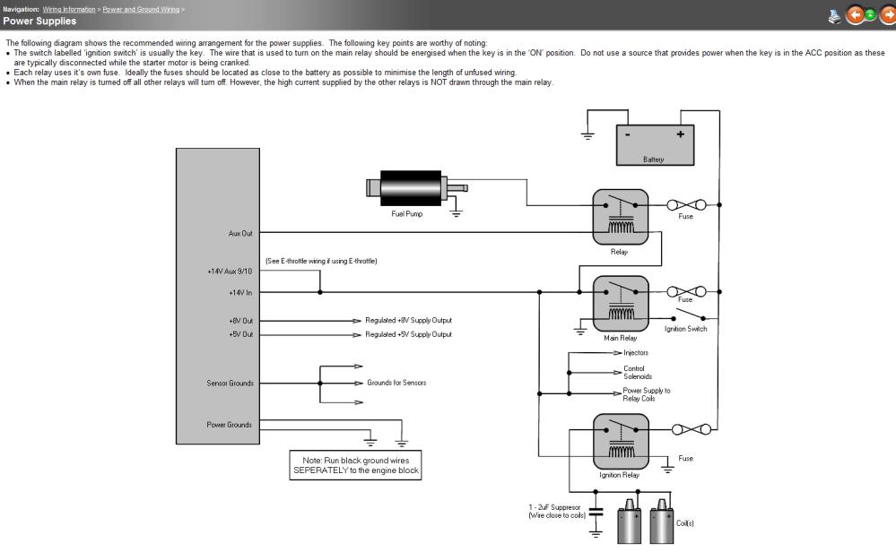 medium resolution of power supplies thumb png 0264050ac6fe3c8