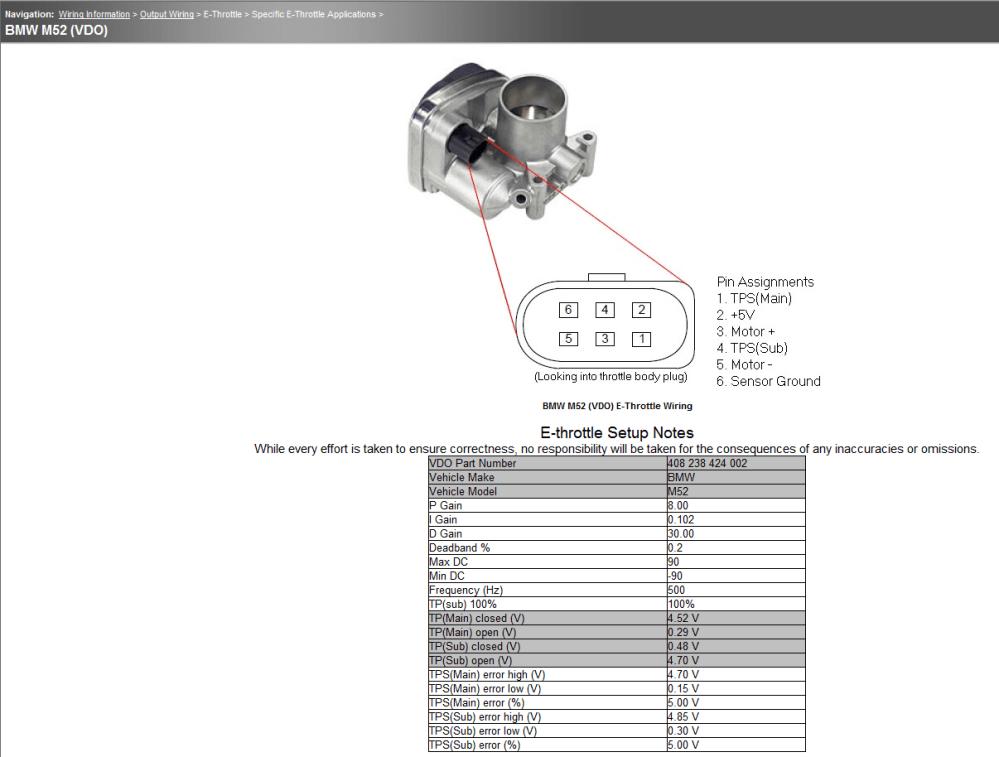 medium resolution of bmw m52tu engine diagram wire management wiring diagram bmw m52 engine diagram