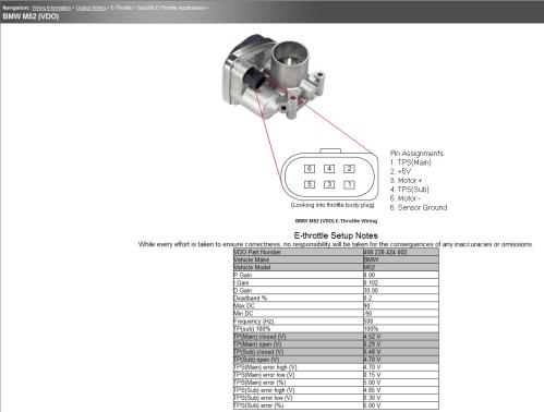 small resolution of bmw m52tu engine diagram wire management wiring diagram bmw m52 engine diagram