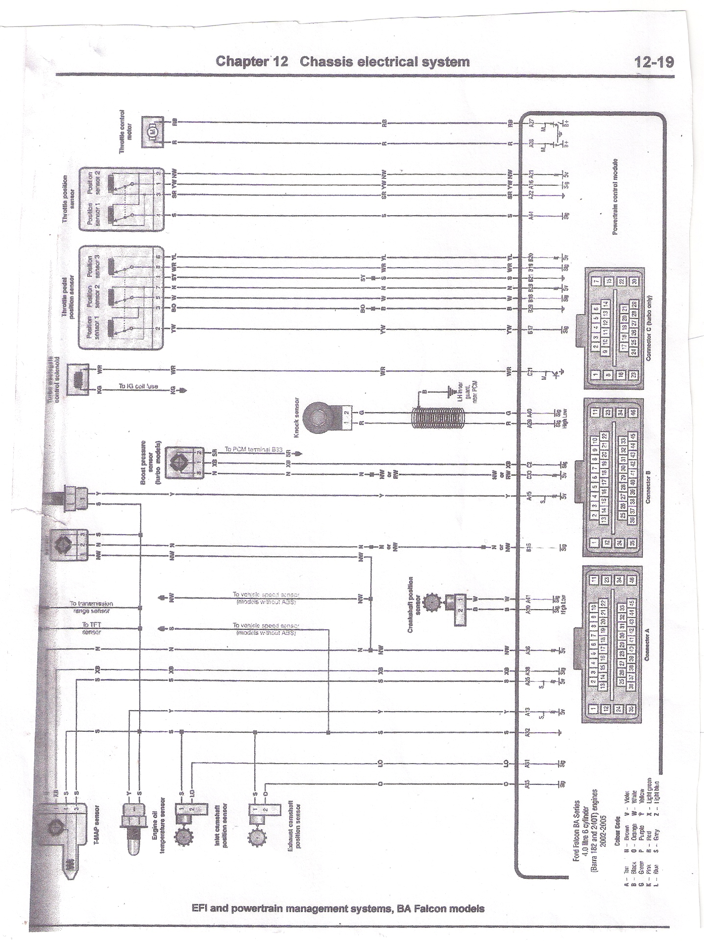 hight resolution of  scan0003 4d88e5ff972e525dd45a3bc1afc1cc66 e throttle wiring g4 link engine management link g4 xtreme wiring diagram at