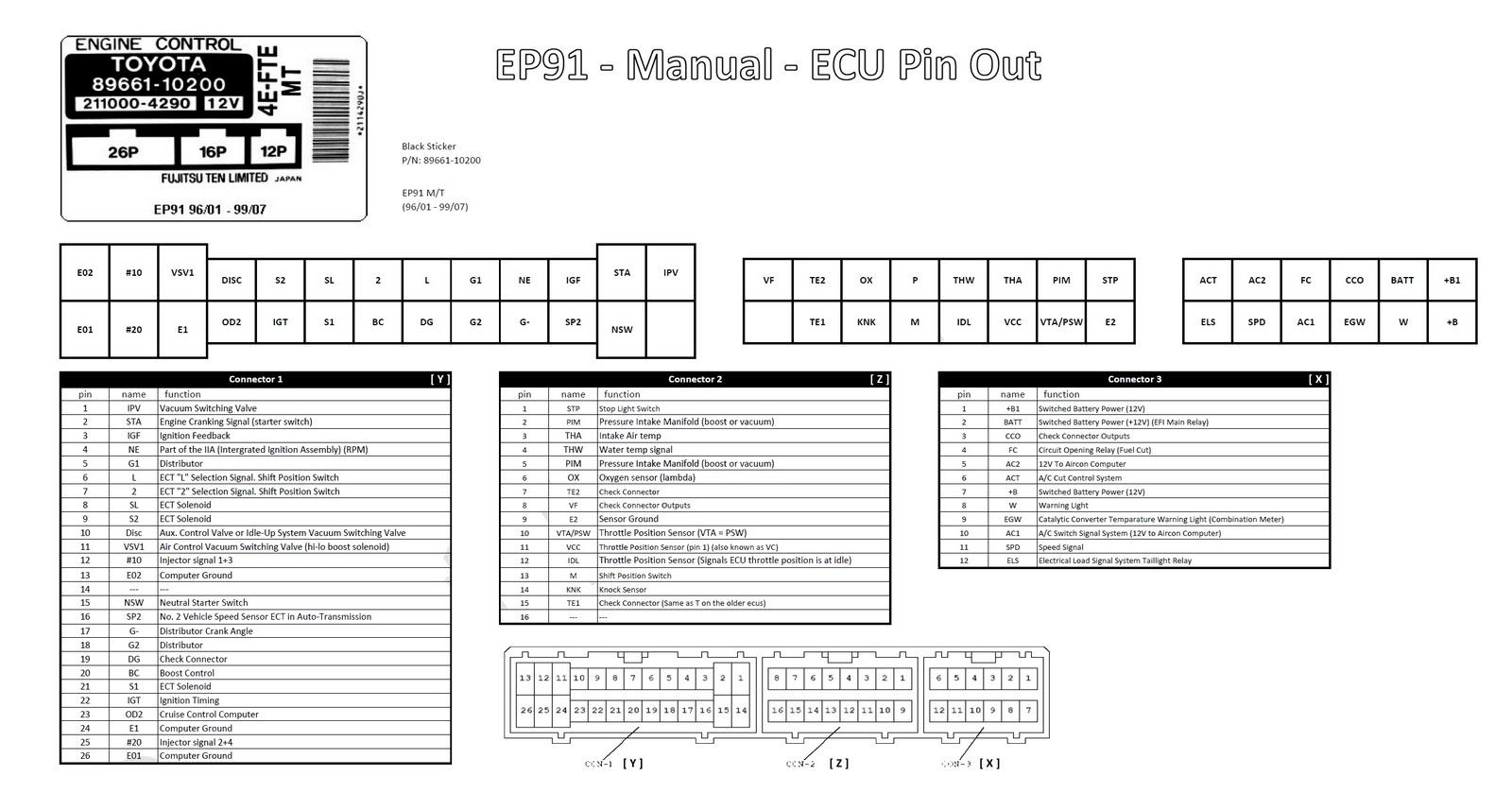 b16a obd0 wiring diagram beaver life cycle obd1 ecu library