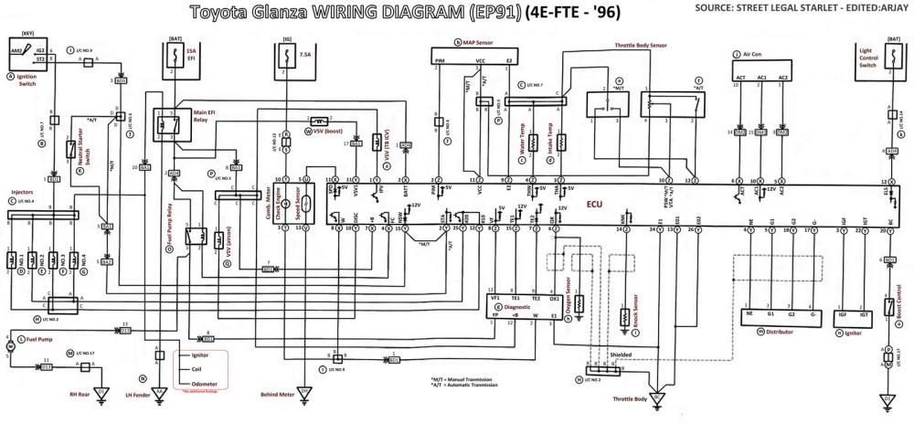 medium resolution of ep91 wiringdiagram arjayedit jpg