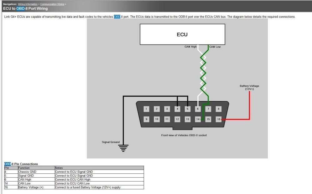 medium resolution of can to obd2 on evo 8 g4 link engine management obdwire