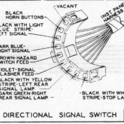 1965 Ford Ranchero Wiring Diagram 1968 Ct90 1972 Turn Signal Simple Schematic Blog Data 67 F100