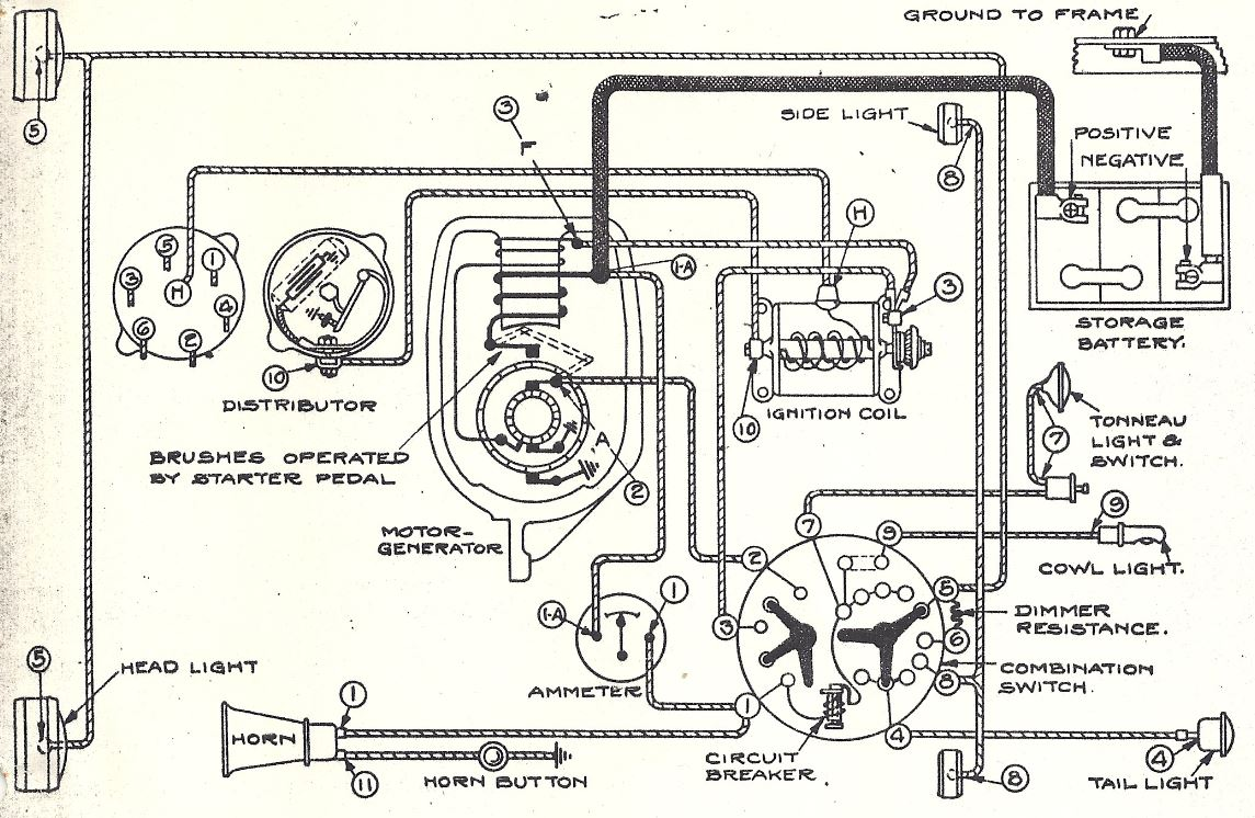 hight resolution of 1927 buick wiring diagram wiring diagrams wni 1927 buick wiring diagram