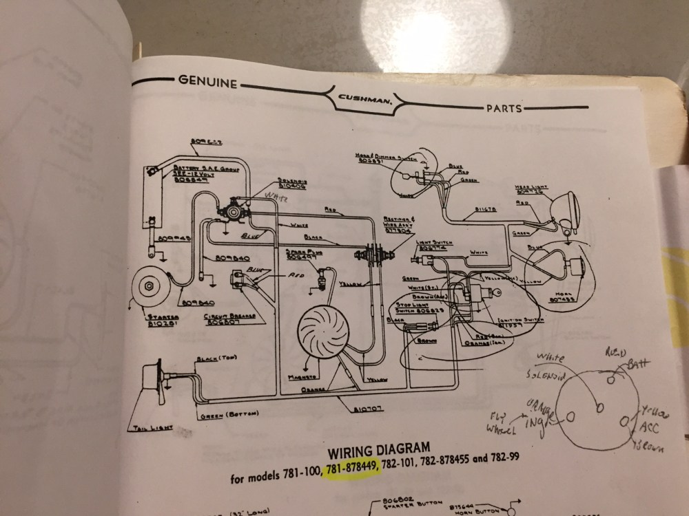 medium resolution of cushman truckster wiring diagram wiring diagram schematics western golf cart 36 volt wiring diagram cushman 36 volt wiring diagram