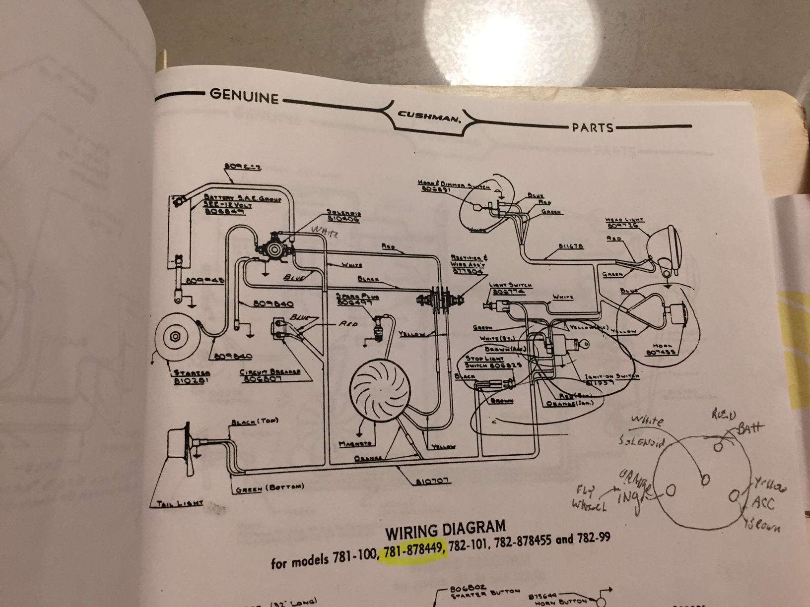 hight resolution of cushman truckster wiring diagram wiring diagram schematics western golf cart 36 volt wiring diagram cushman 36 volt wiring diagram