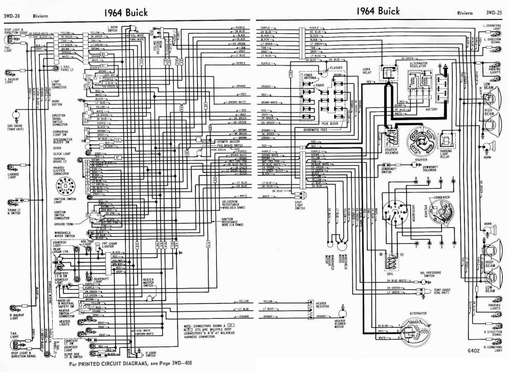 medium resolution of 1972 buick wiring diagram schematic wiring diagram pos opgir buick skylark 1964 engine wiring harness