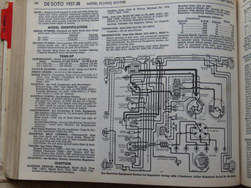 small resolution of 1937 desoto wiring diagram desoto antique automobile club ofimg 0993 thumb jpg 02a9cbf7d152b0220bf72e4bc1be044e jpg