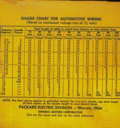 wire gauge chart jpg [ 1200 x 1094 Pixel ]