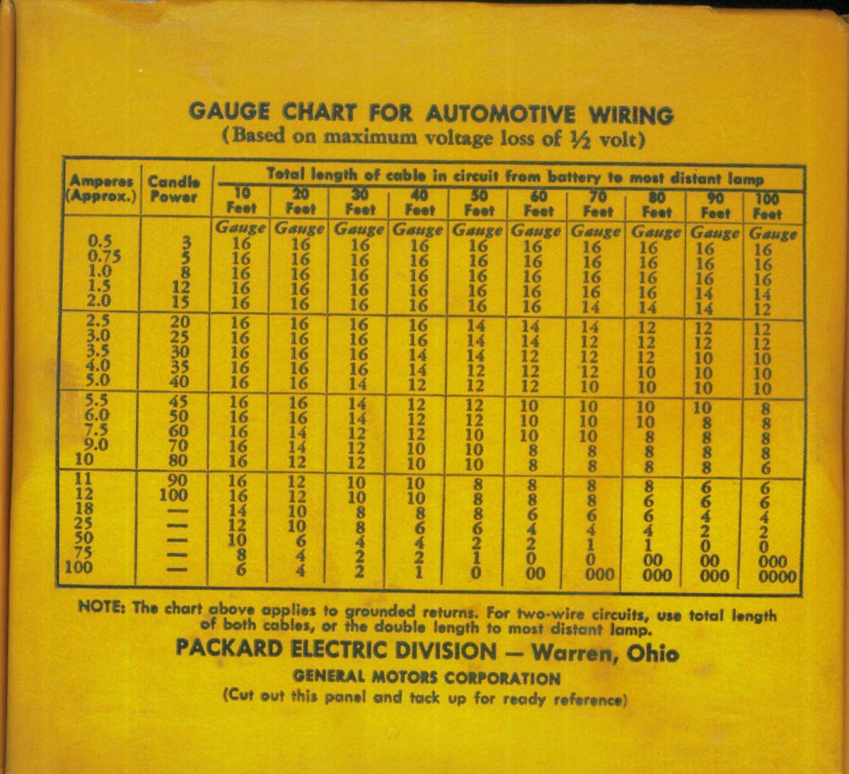 hight resolution of wire gauge chart jpg