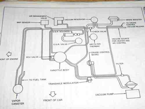 small resolution of 1988 cadillac deville engine diagram