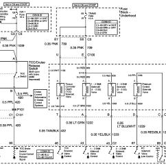 2010 Pontiac Vibe Radio Wiring Diagram 2000 Ez Go Golf Cart For 2001 Cadillac Eldorado Schematic Diagram1967 Best Library