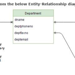Relationship Code Diagram Mitsubishi Transmission Generating Xml And Xsd From Entity
