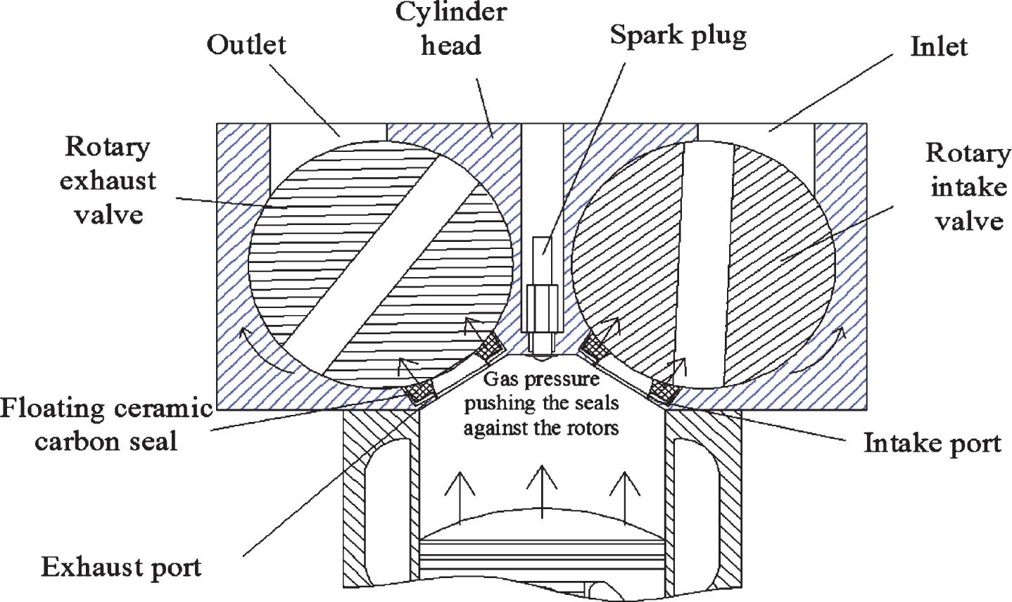 mechanical engineers handbook diagram