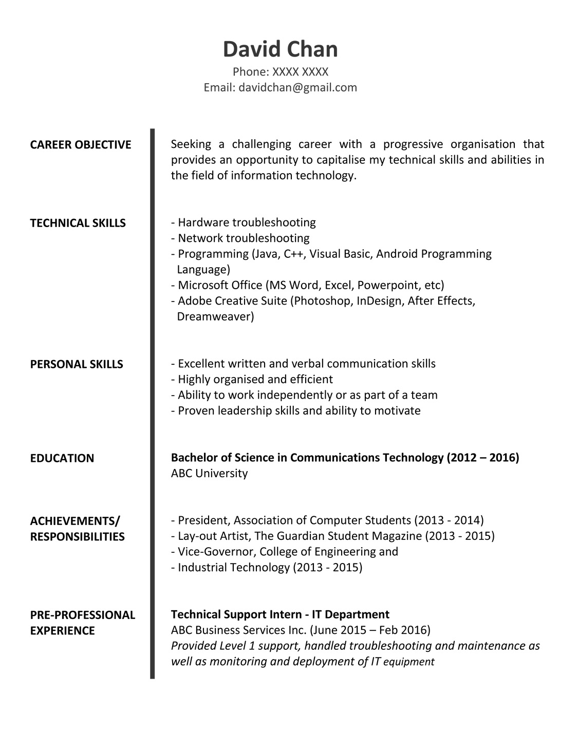 How To Write A Resume After Graduation Sample Resume For Fresh Graduates It Professional