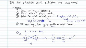 Tips for Drawing Lewis Electron Dot Diagrams  Concept