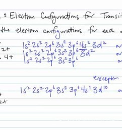 electron configurations for transition metals and their ions problem concept chemistry video by brightstorm [ 1280 x 720 Pixel ]