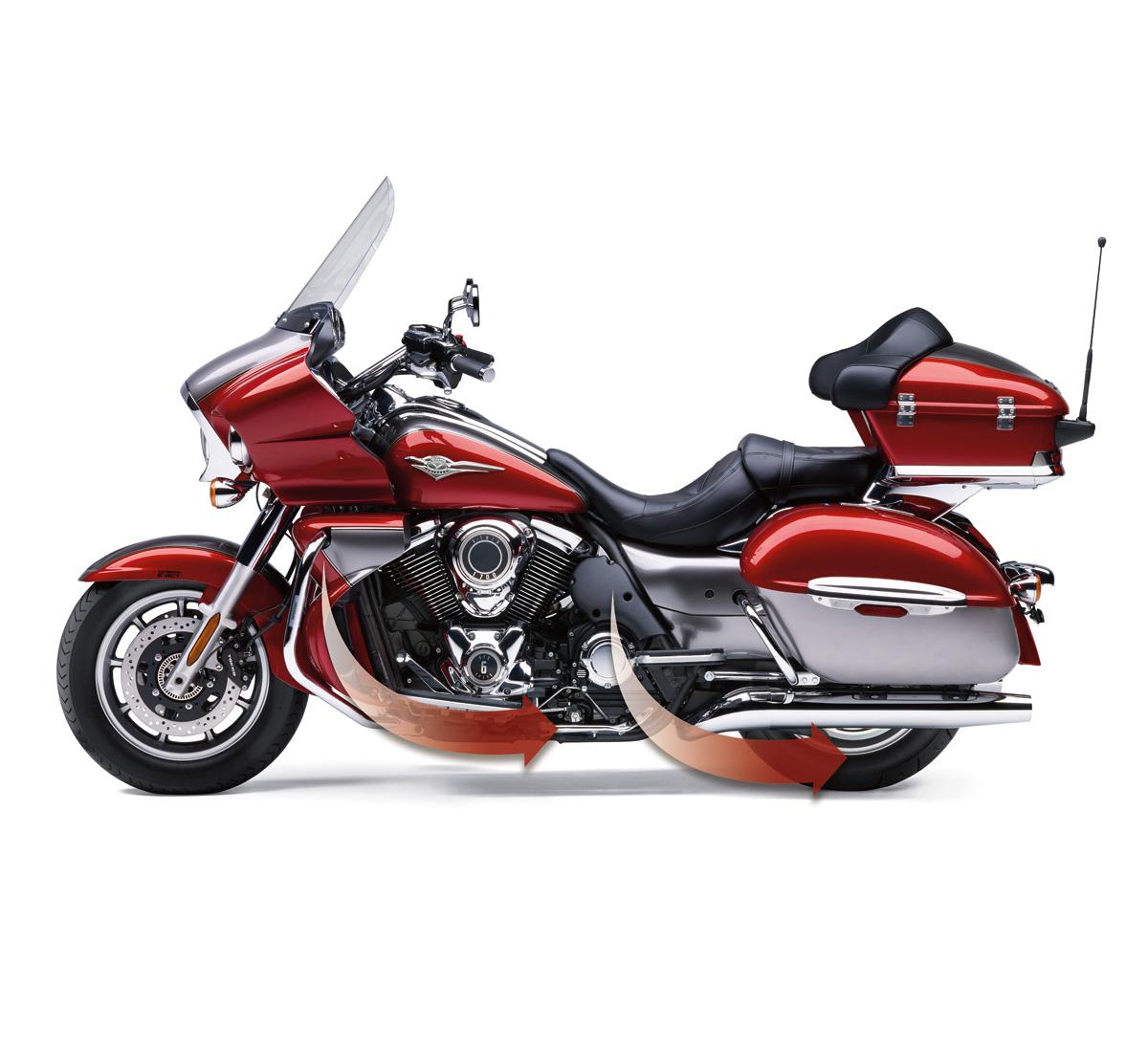 Combating Heat Vn1700 - Vulcan Motorcycle Journal