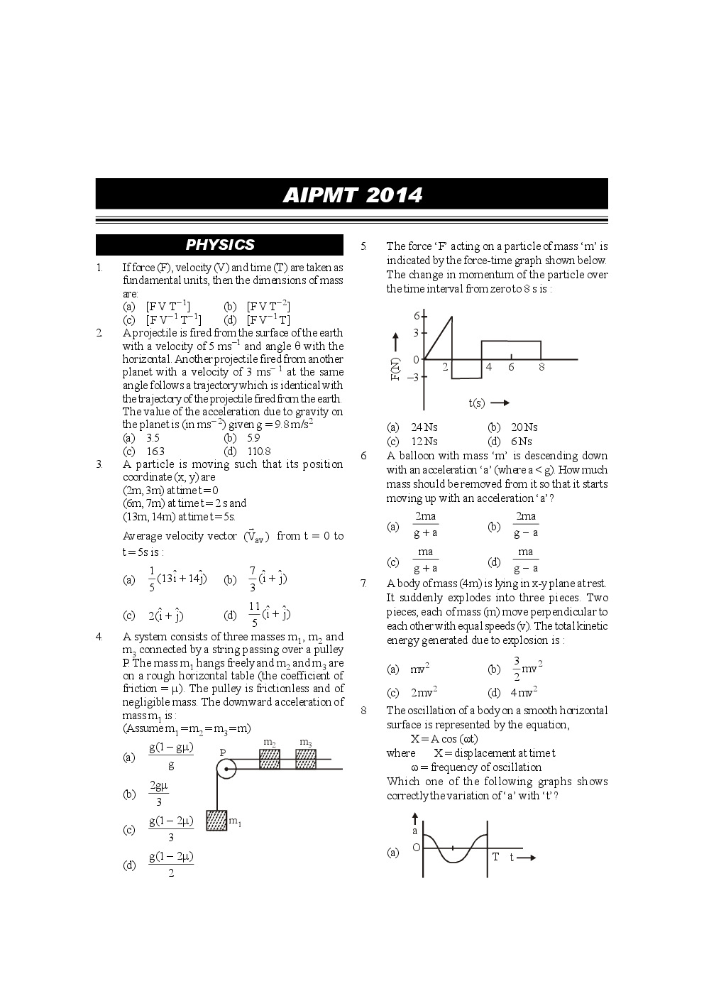 Download AIPMT-NEET 3 Solved + 10 Mock Papers 2015 by