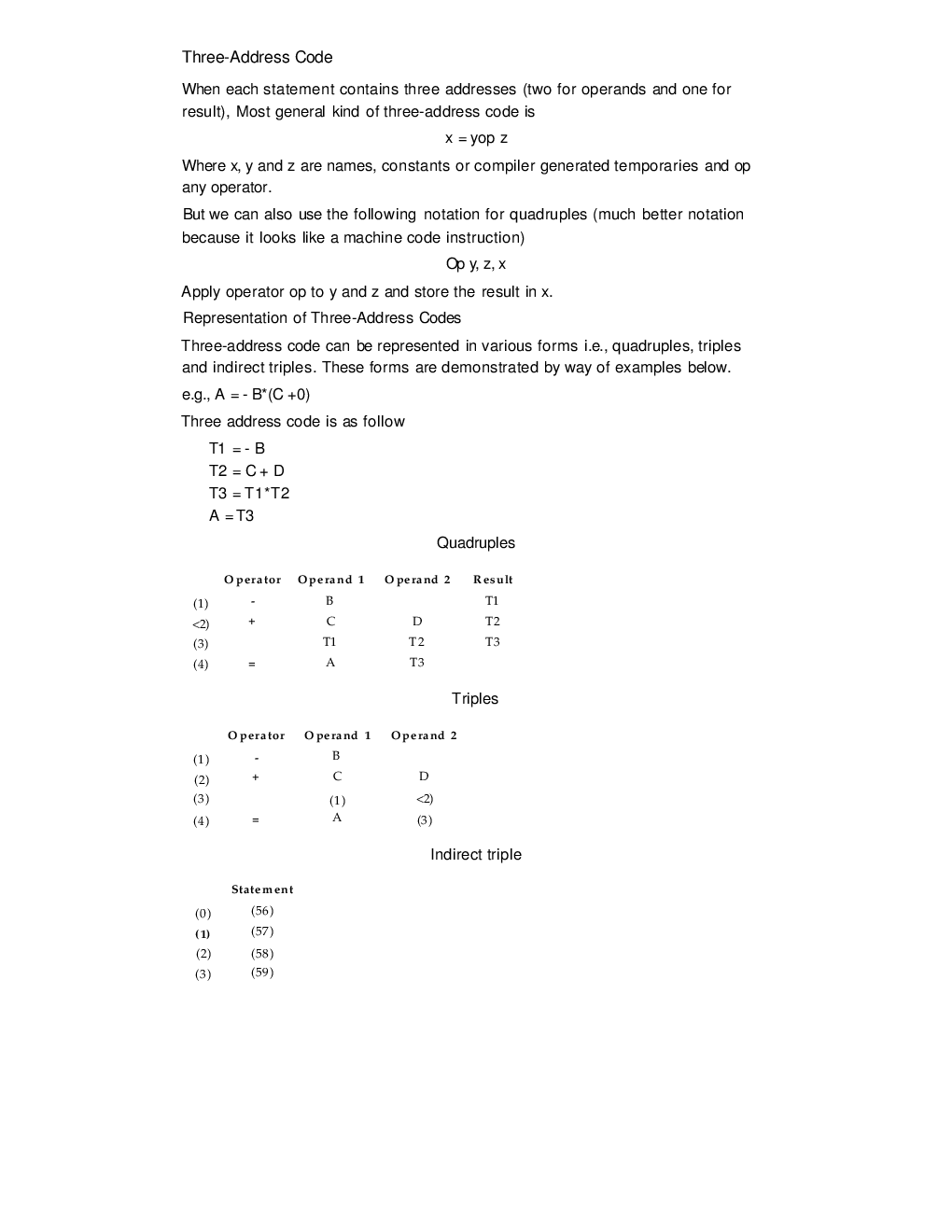 Download GATE Short Notes For Computer Science Engg