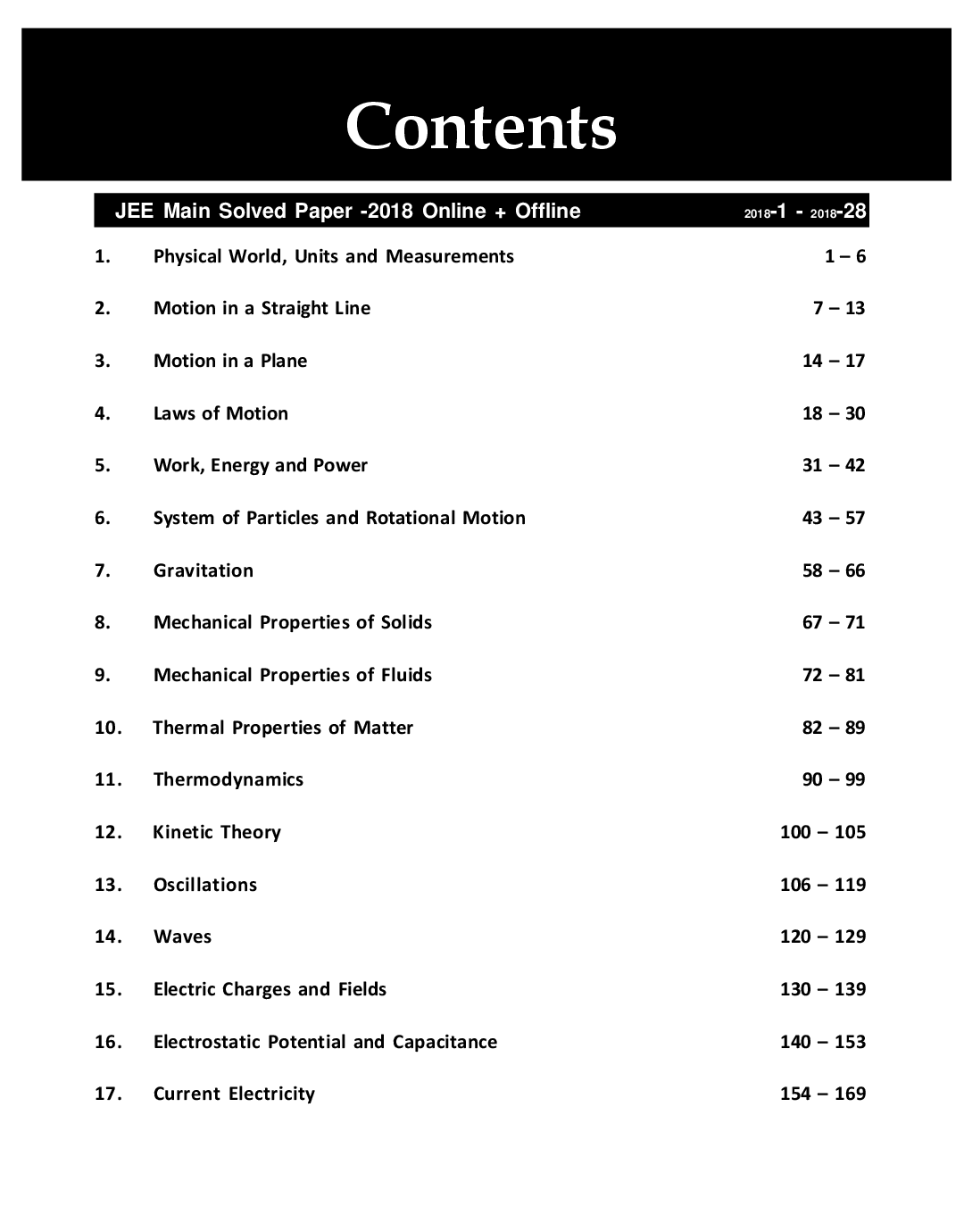 Download 39 JEE Main Physics Online (2018-2012) & Offline