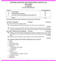 Download Sarswati CBSE Class 9 English Me n Mine Pullout Worksheets PDF  Online 2020-21 [ 1408 x 1108 Pixel ]