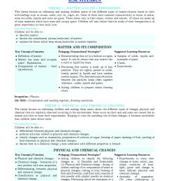 Download ICSE Class 7 Chemistry Book PDF 2020 by R K Sharma [ 1350 x 1051 Pixel ]