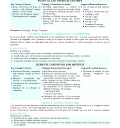 Download ICSE Class 8 Chemistry Book PDF Online by R.K Sharma 2020 [ 1350 x 1051 Pixel ]