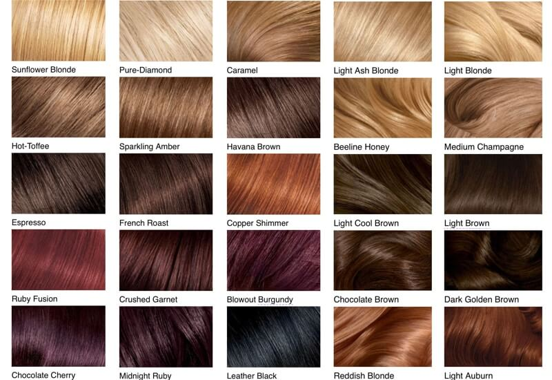 hair color chart shades
