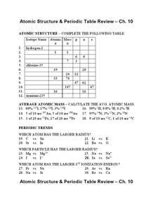 Atomic Structure And Periodic Table Review 9th  12th Grade Worksheet  Lesson Planet