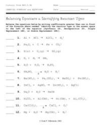 Balancing Multiplication Equations Worksheet - chemistry ...