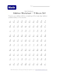 Mad Minute Addition Worksheets