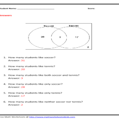 Venn Diagram Sorting Games Math Fraction Worksheets 3rd