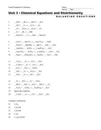 Chemical Equations And Stoichiometry Answers - Tessshebaylo
