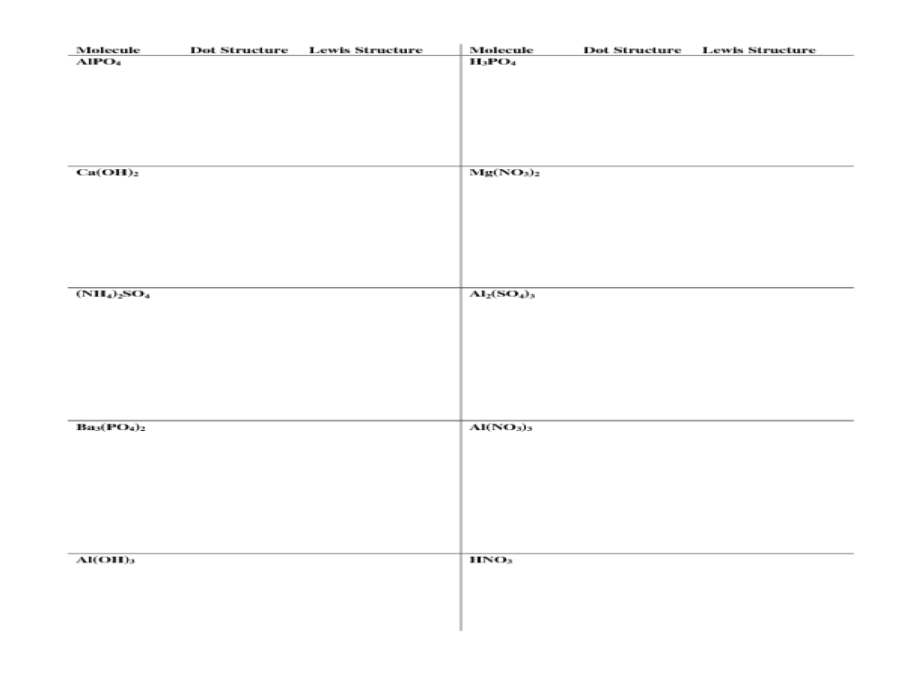 ionic bond dot diagram strat wiring treble bleed lewis structure worksheet and answer key print