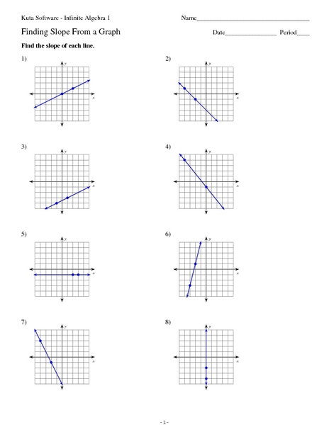 Finding Slope From Two Points Worksheet Answers Free