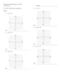 All Worksheets  Graphing Linear Equations Worksheets With
